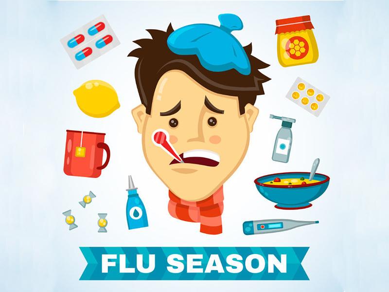 Flu Symptoms Vitality Urgent Care